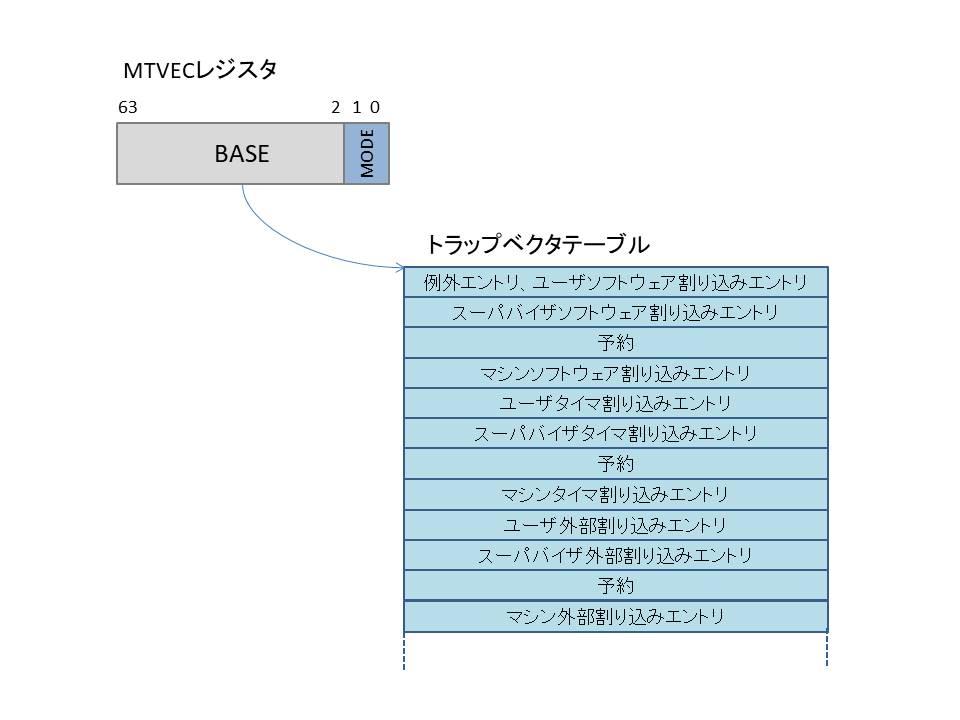 f:id:takava:20210615152802j:plain