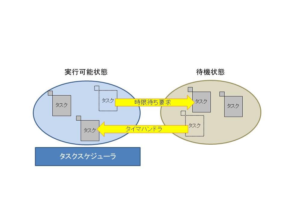 f:id:takava:20211012104501j:plain