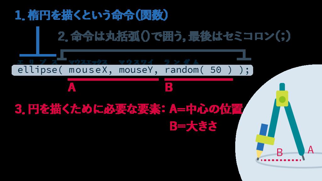f:id:takawo:20181219125359p:plain