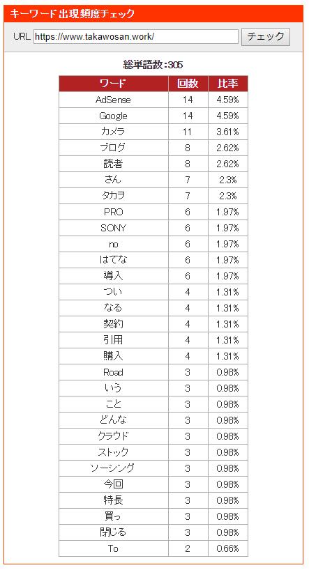 f:id:takawosan:20190214105445p:plain