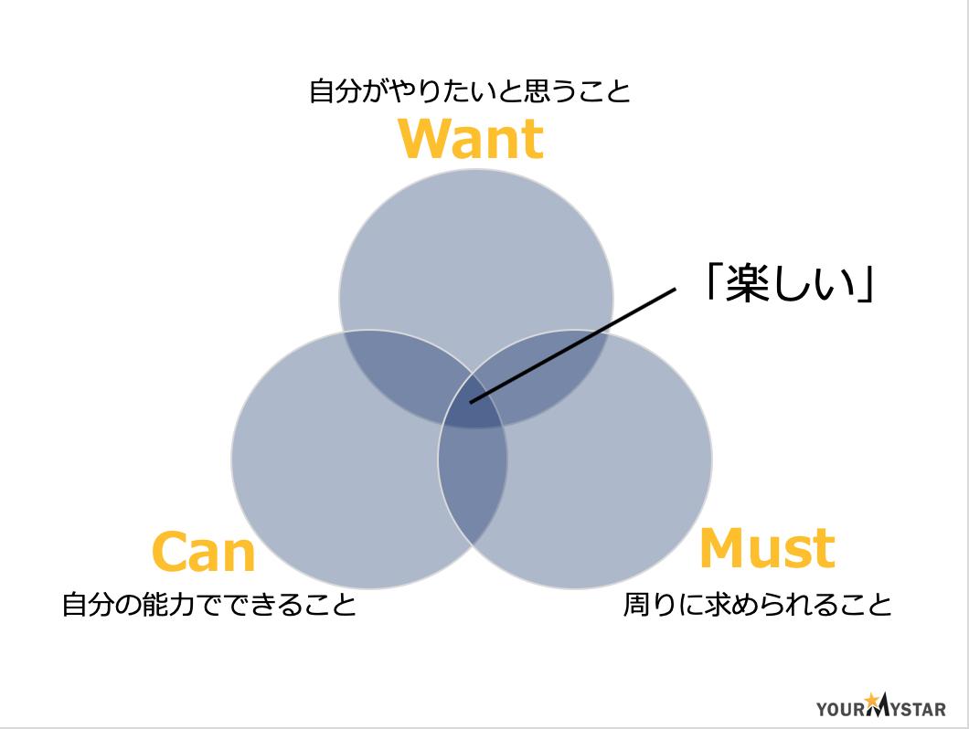 f:id:takayamamusashi:20190405182144p:plain