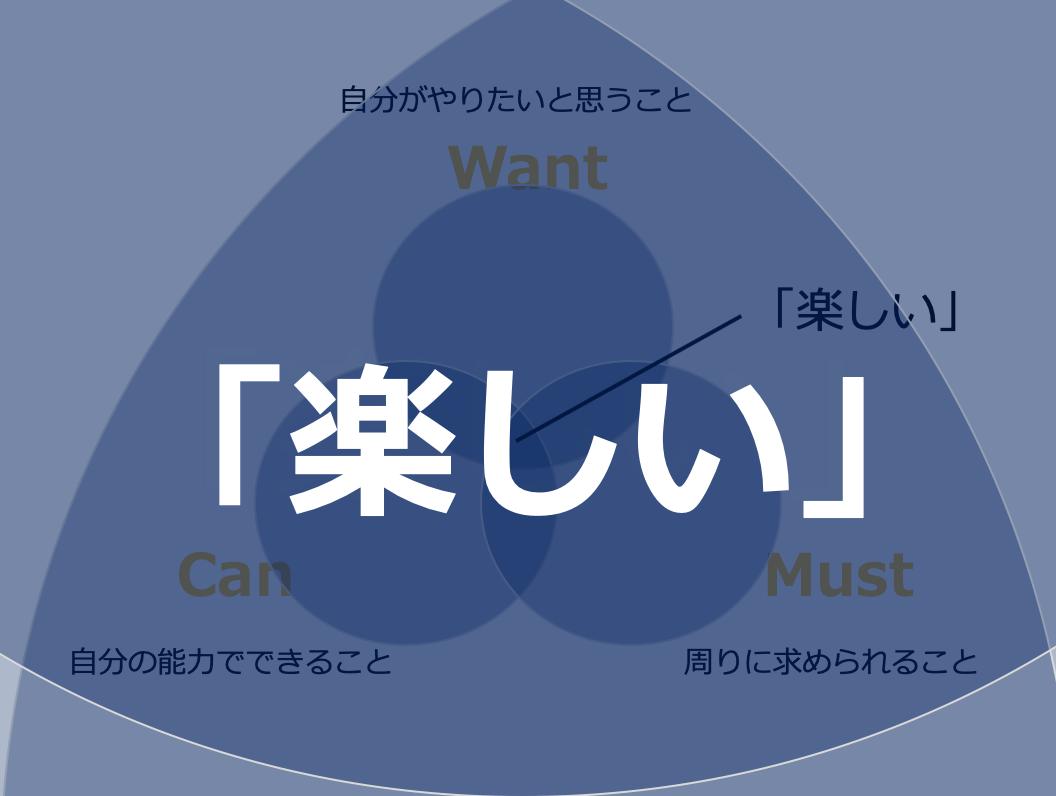 f:id:takayamamusashi:20190405182320p:plain