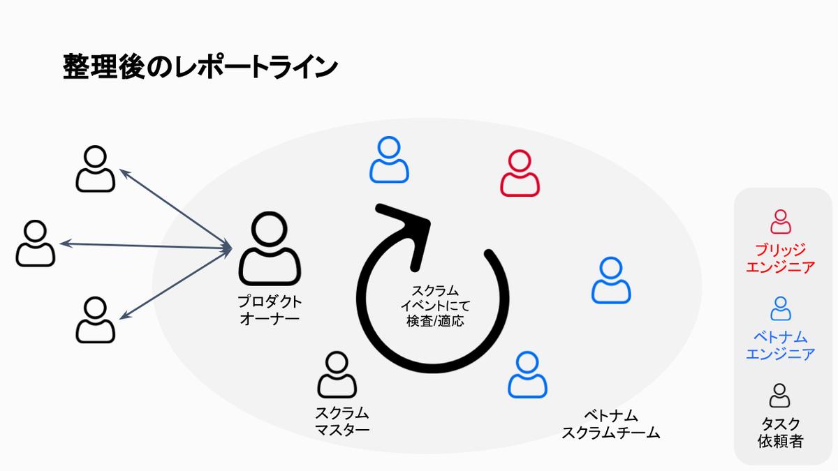 f:id:takayasu-hattori:20191220234026p:plain