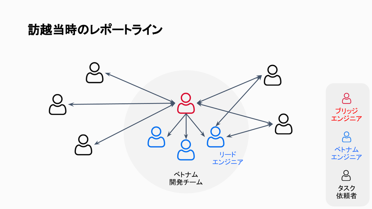 f:id:takayasu-hattori:20191220234144p:plain
