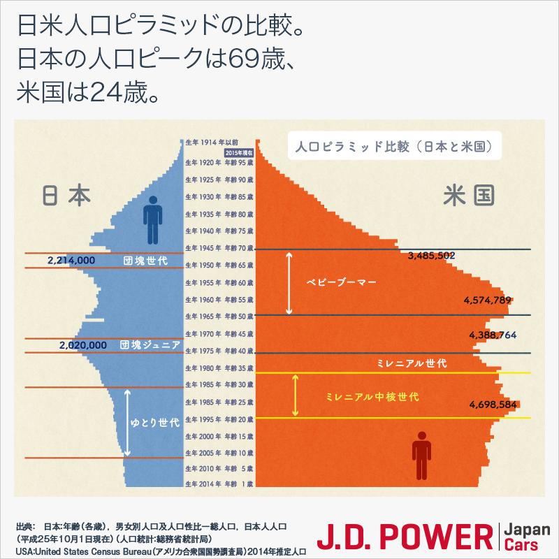 f:id:takayoshi8:20180130084858j:plain