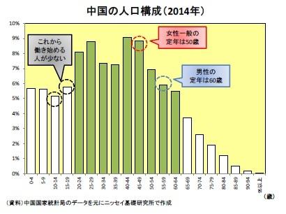 f:id:takayoshi8:20180130091142j:plain