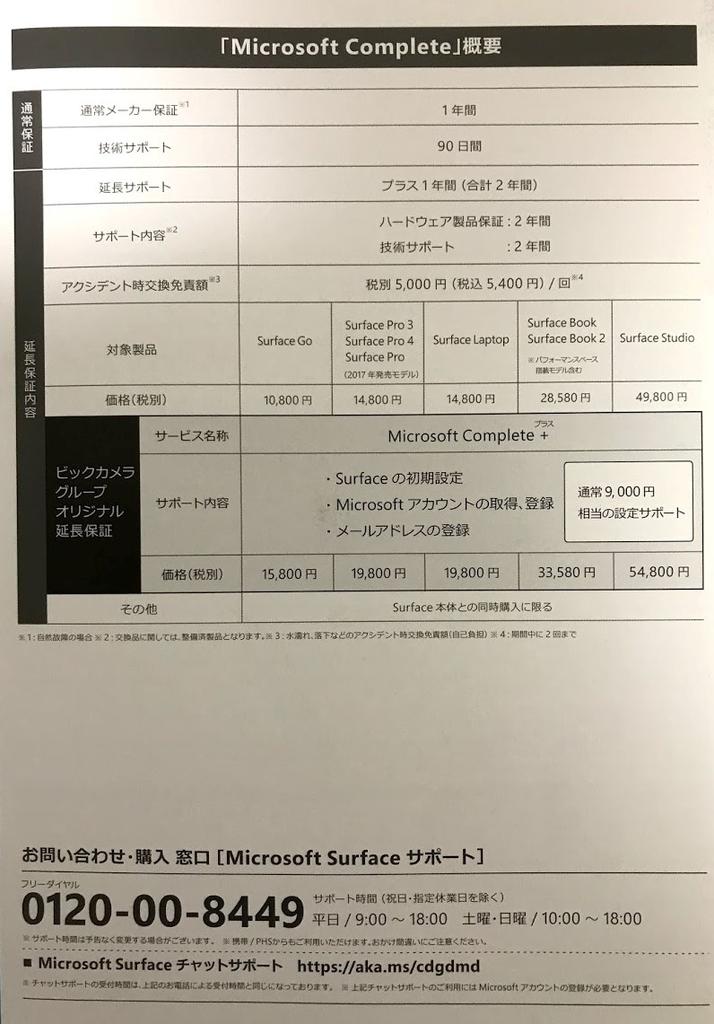 f:id:takayuki-yoshida:20181028205134j:plain