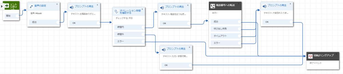 f:id:takayuki-yoshida:20200210172640p:plain
