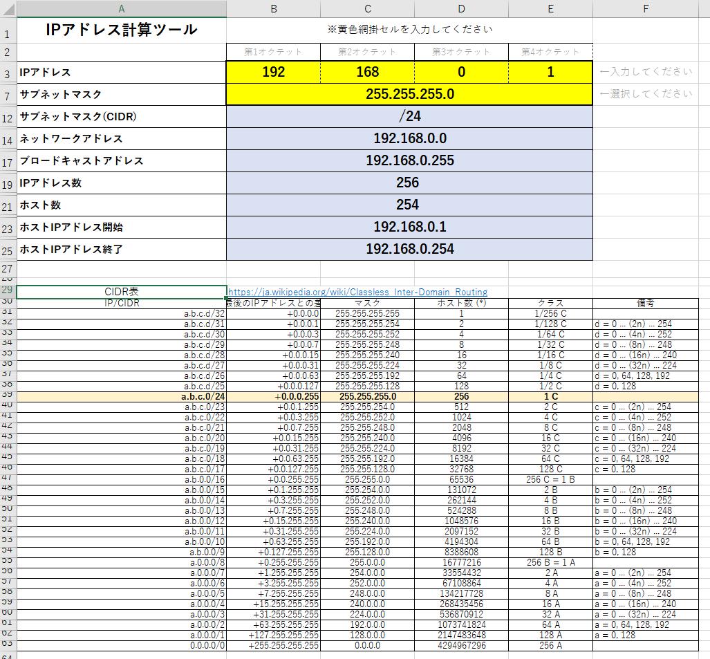 f:id:takayuki-yoshida:20200321232157p:plain