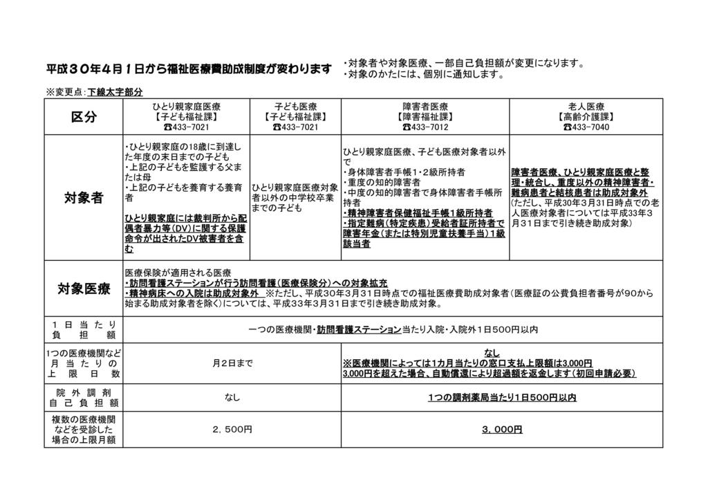 f:id:takayuki1iwata:20180118090258j:plain
