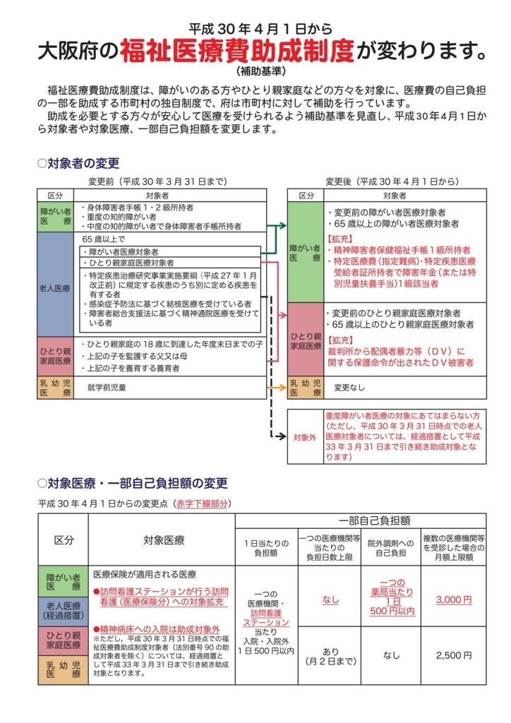 f:id:takayuki1iwata:20180328083326j:plain