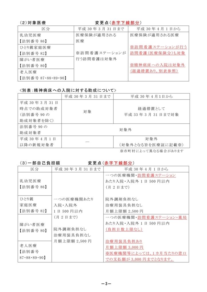 f:id:takayuki1iwata:20180328083524j:plain