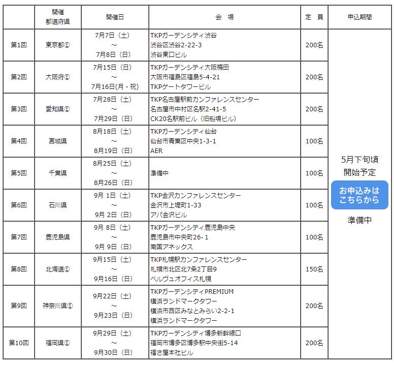 f:id:takayuki1iwata:20180426084903p:plain