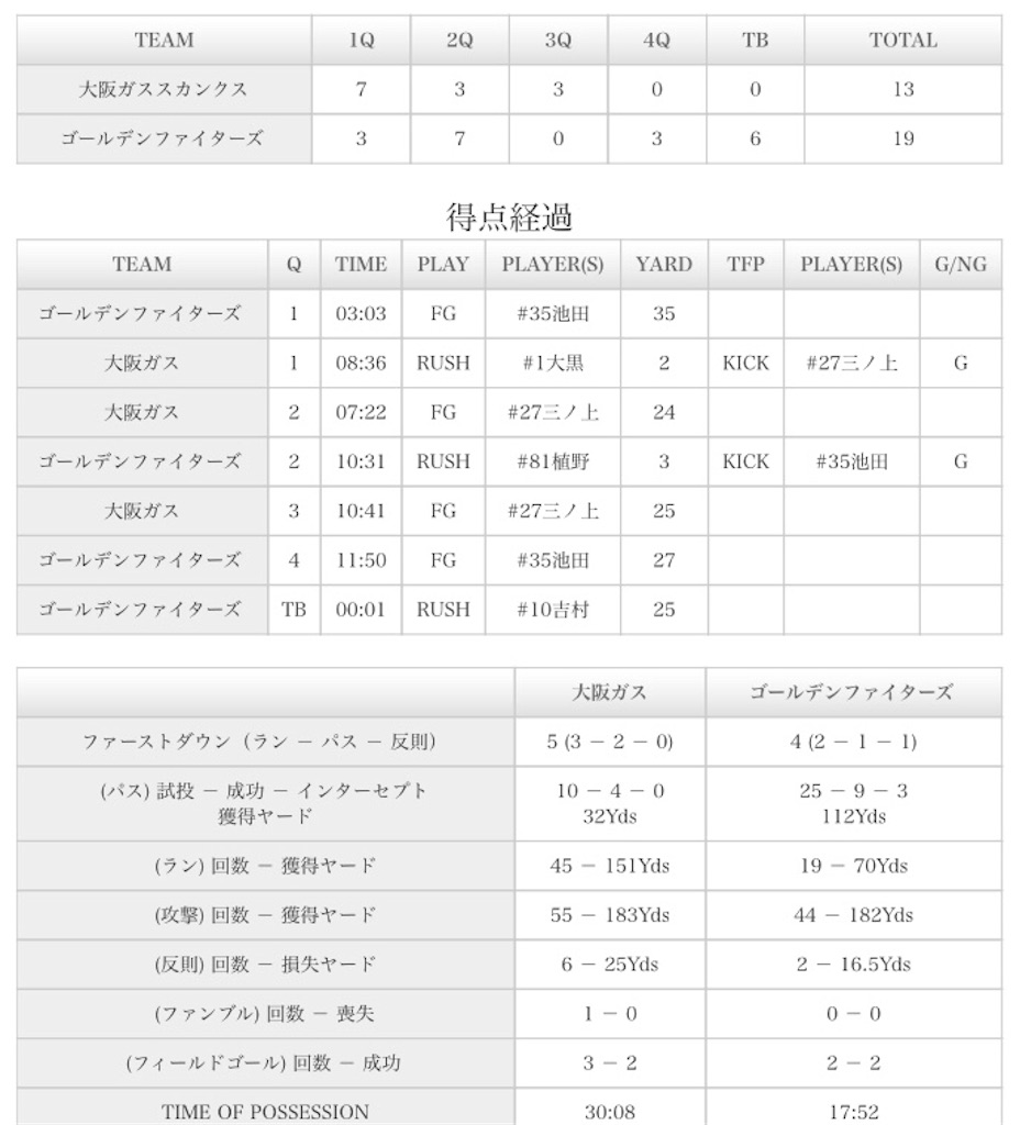 f:id:takayuki1iwata:20180617100427j:image