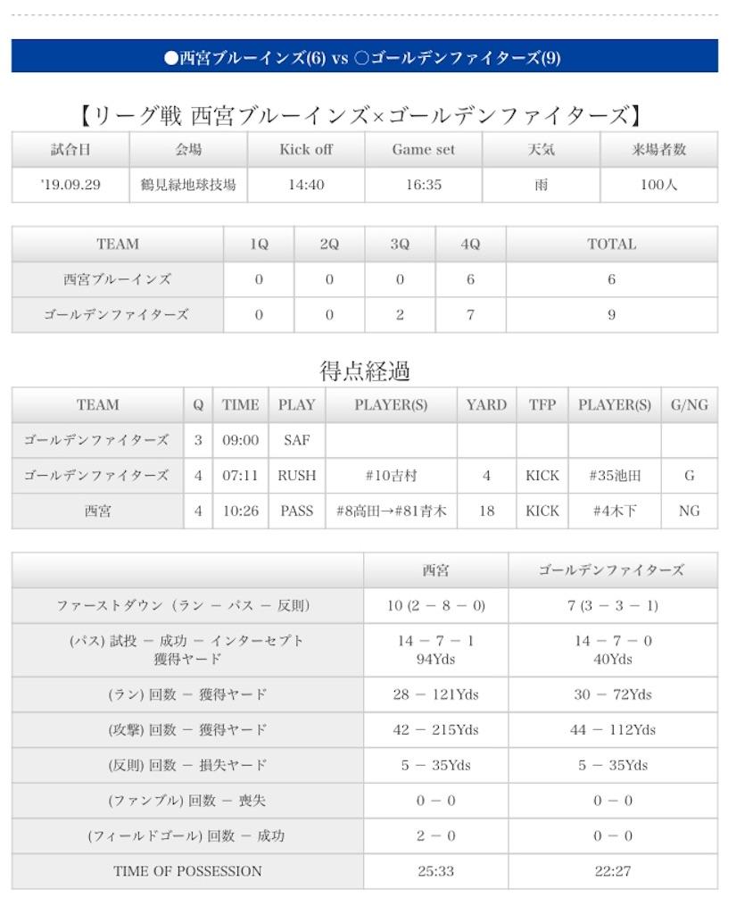 f:id:takayuki1iwata:20180930000536j:image