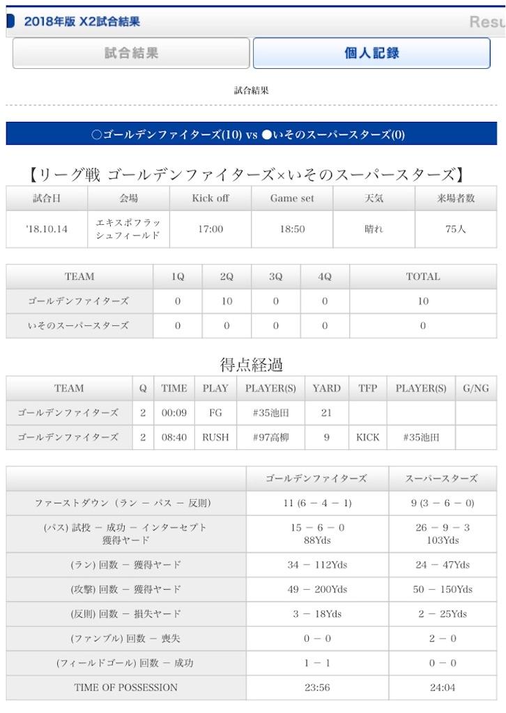 f:id:takayuki1iwata:20181014223851j:image