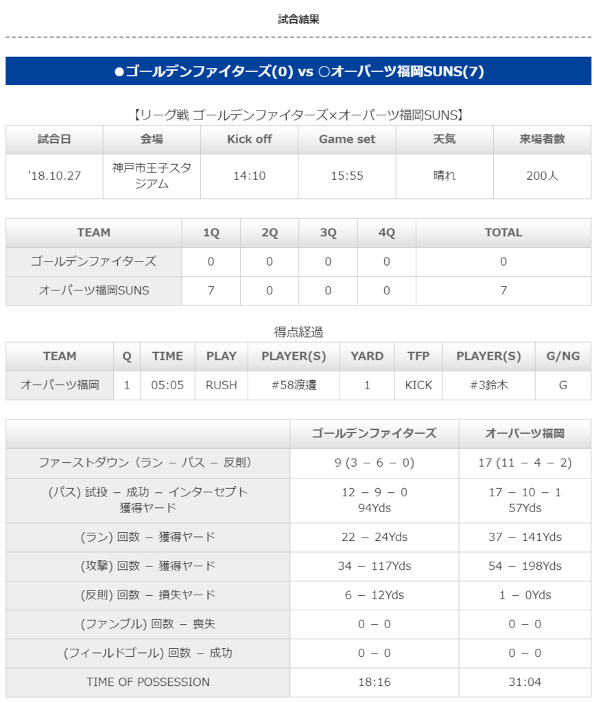 f:id:takayuki1iwata:20181028010226p:plain