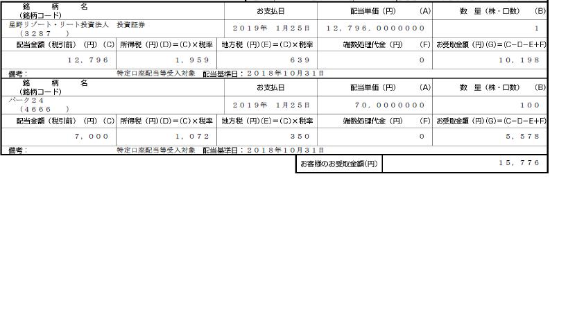 f:id:takayuki23:20190129131043p:plain