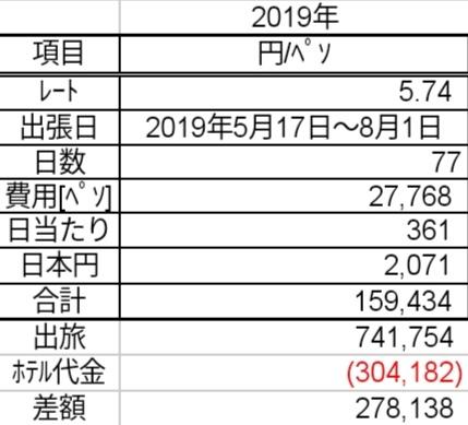 f:id:takayuki23:20190817183049j:plain