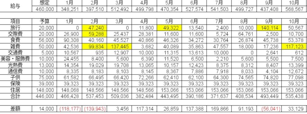 f:id:takayuki23:20191109070733j:plain