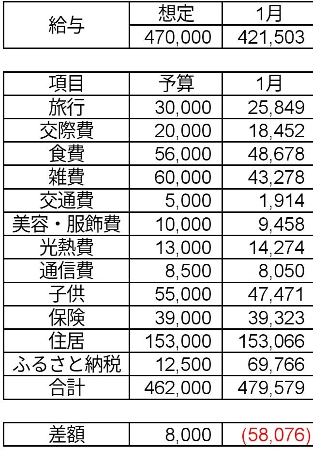 f:id:takayuki23:20200131150456j:plain