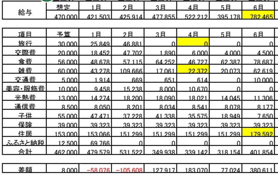 f:id:takayuki23:20200705071257j:plain