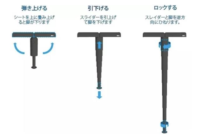f:id:takayuki2525:20180218153100p:plain
