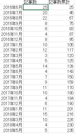 f:id:takayuki2525:20180513000858p:plain