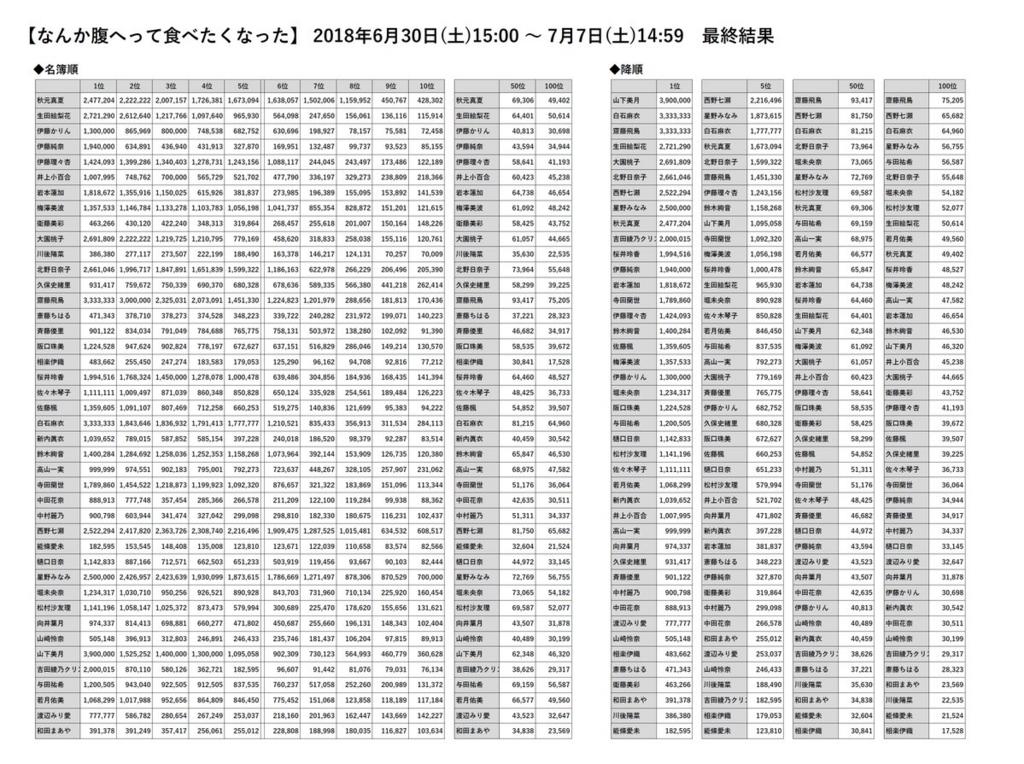 f:id:takayuki2525:20180803204819j:plain