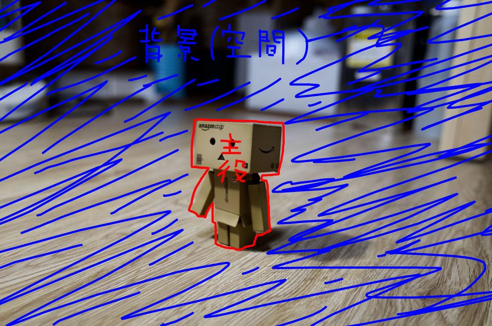 f:id:takayukimiki:20151123164401j:plain