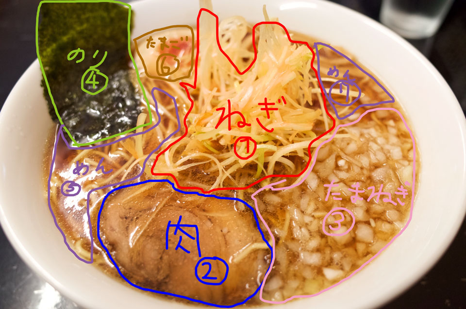 f:id:takayukimiki:20151123201125j:plain