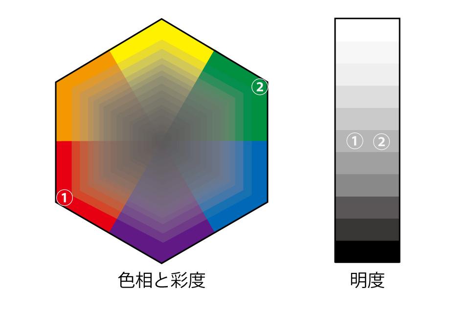 f:id:takayukimiki:20160422210305j:plain