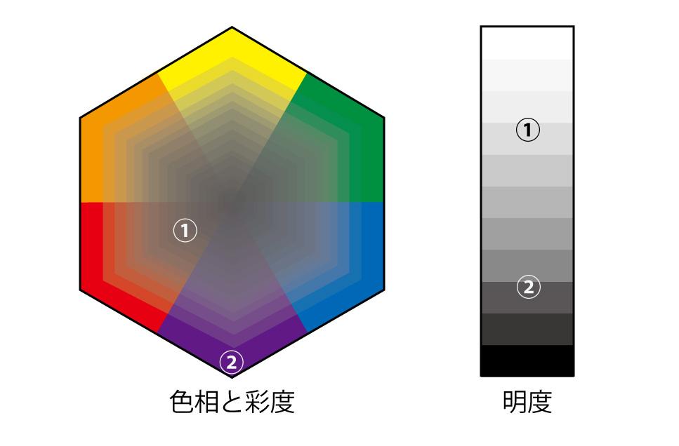 f:id:takayukimiki:20160422210549j:plain