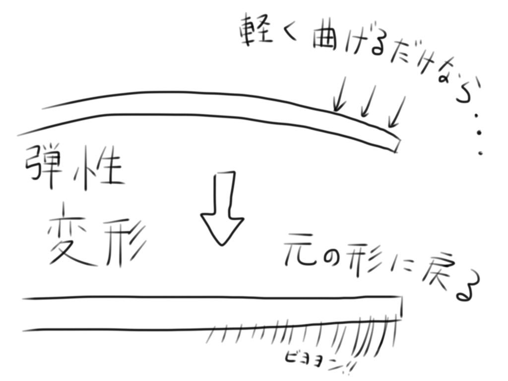 f:id:takayukimiki:20160527200949j:plain