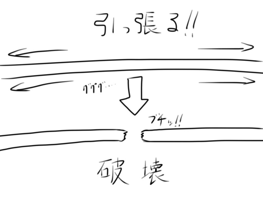 f:id:takayukimiki:20160527201701j:plain