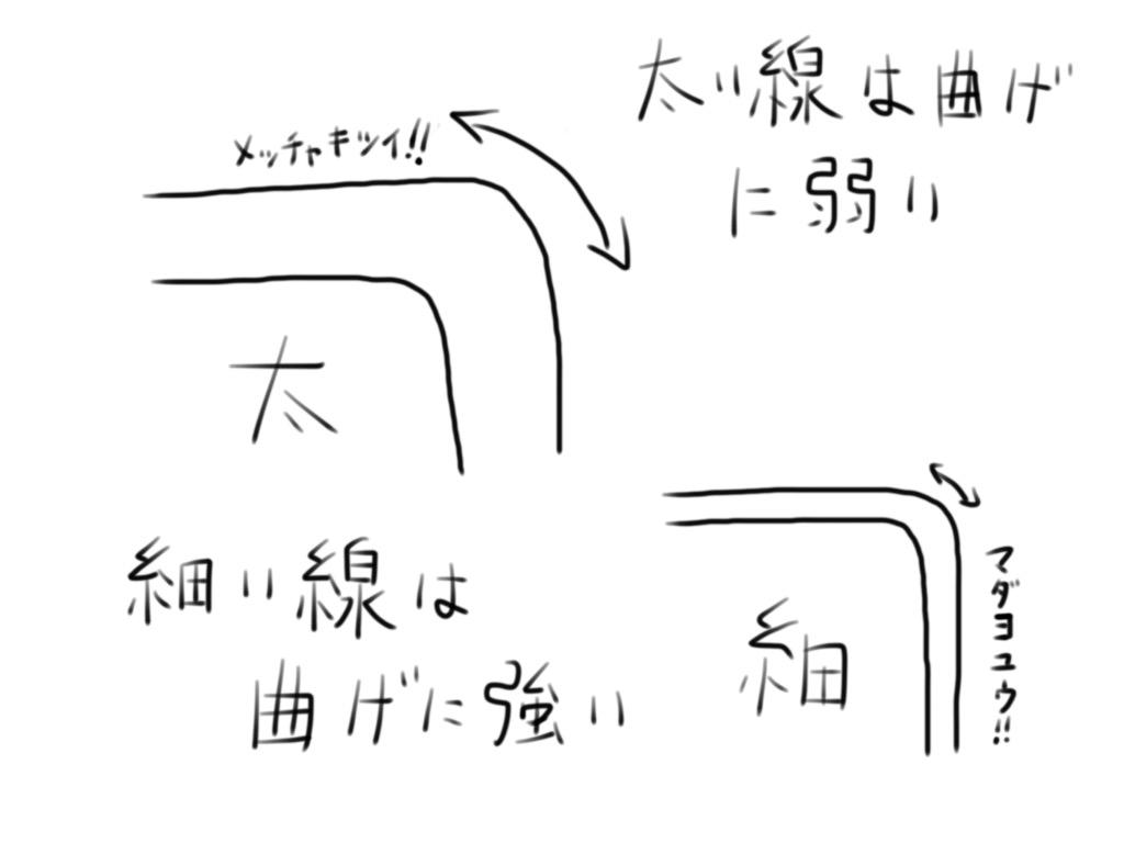 f:id:takayukimiki:20160527201710j:plain