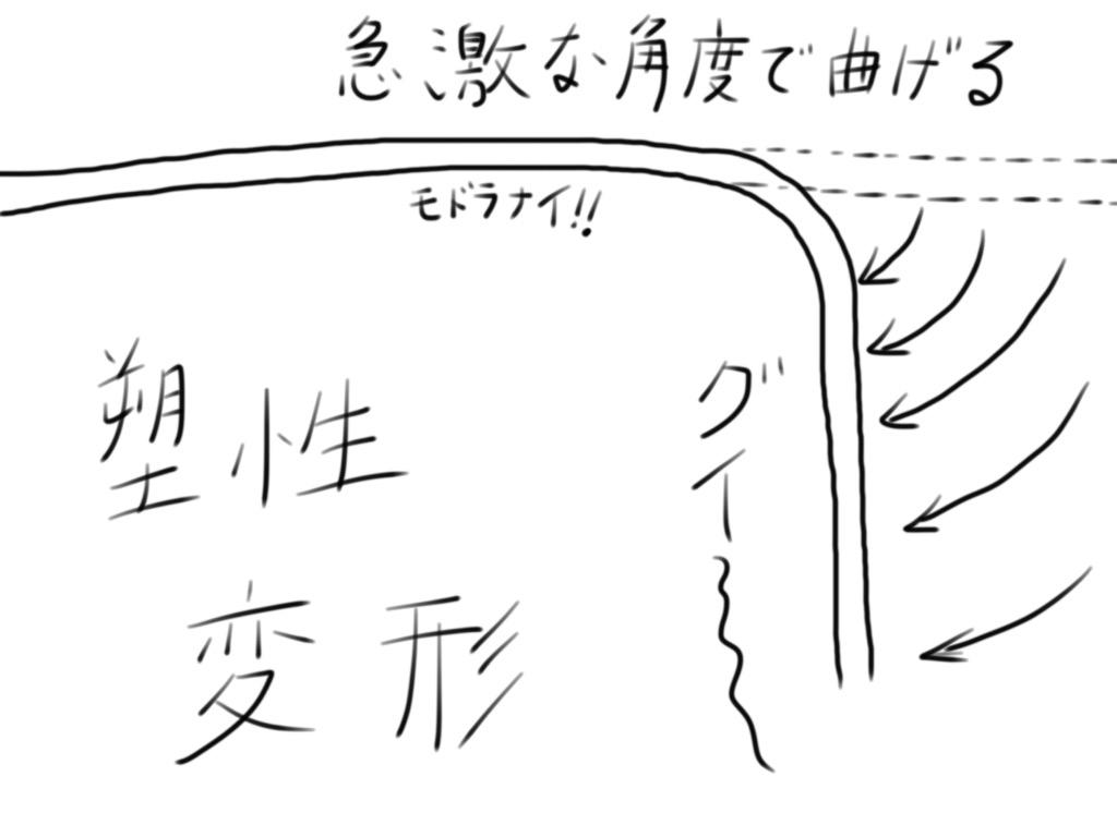 f:id:takayukimiki:20160527203612j:plain