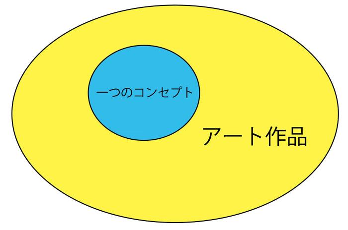 f:id:takayukimiki:20160624211655j:plain