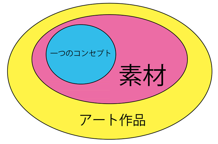 f:id:takayukimiki:20160624211702j:plain