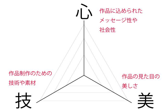 f:id:takayukimiki:20160624211826j:plain