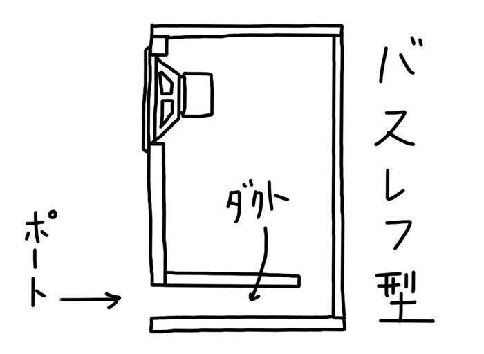 f:id:takayukimiki:20160704101125j:plain