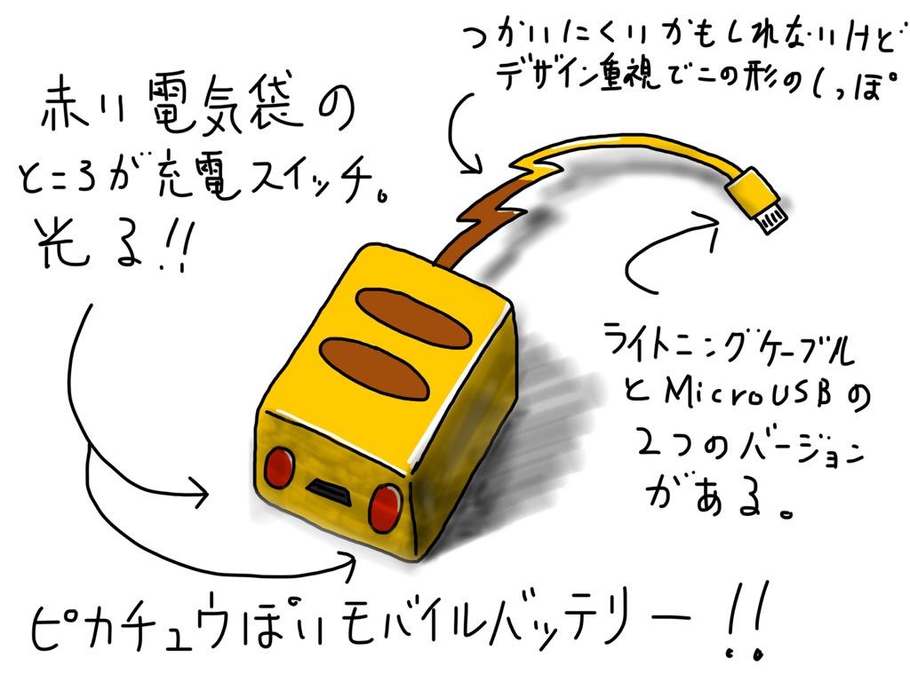 f:id:takayukimiki:20160719213225j:plain
