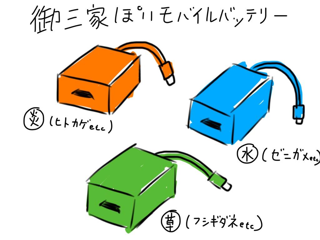 f:id:takayukimiki:20160719215640j:plain