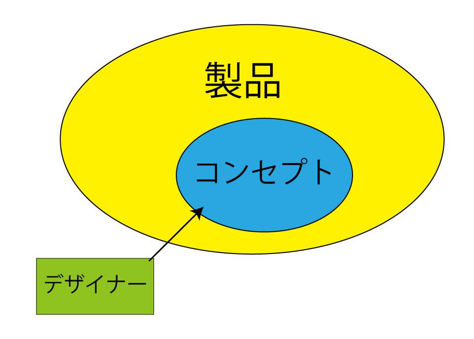 f:id:takayukimiki:20160805165031j:plain