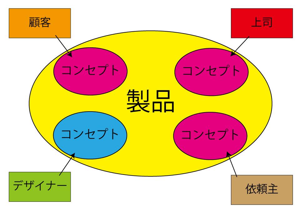 f:id:takayukimiki:20160805165036j:plain