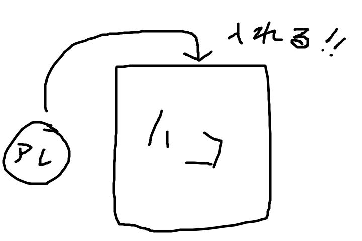 f:id:takayukimiki:20160830155716p:plain
