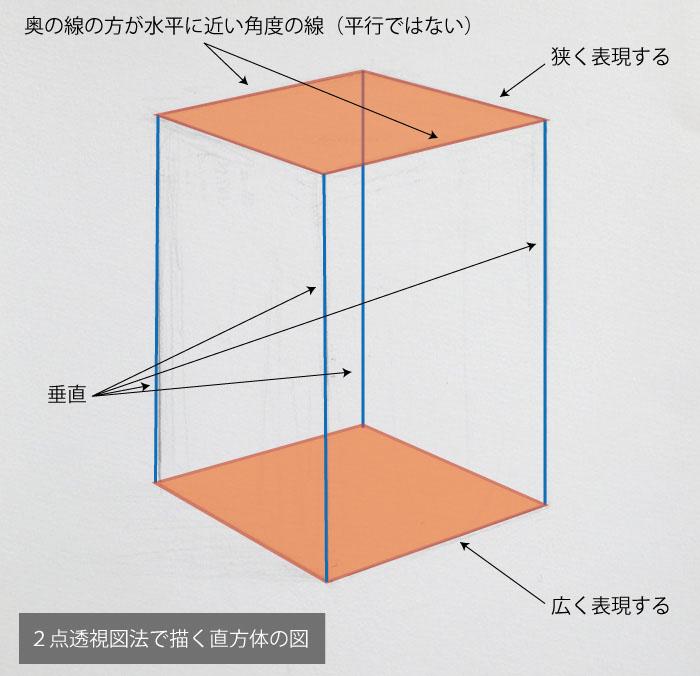 f:id:takayukimiki:20161026134538j:plain