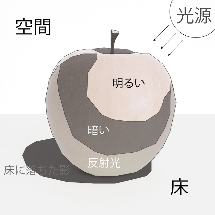 f:id:takayukimiki:20161026140238j:plain