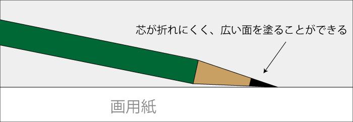 f:id:takayukimiki:20161029135803j:plain