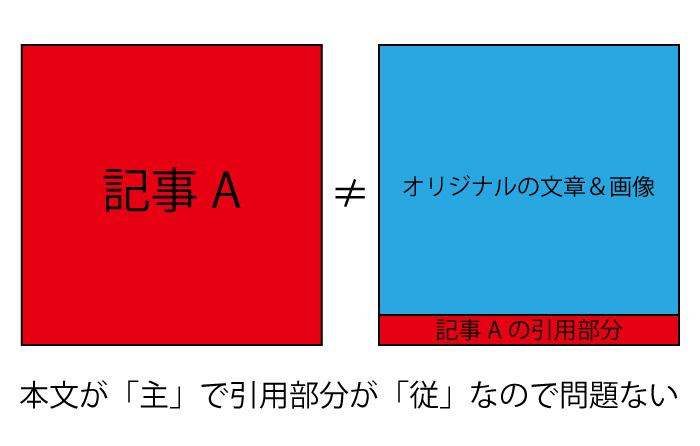 f:id:takayukimiki:20161206154348j:plain